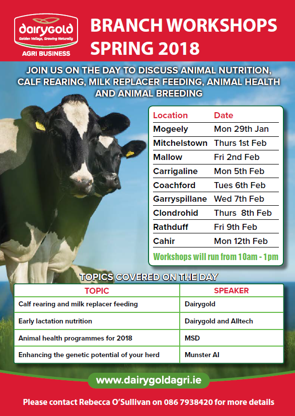 Prime Elite Milk Replacer Workshop | Coachford