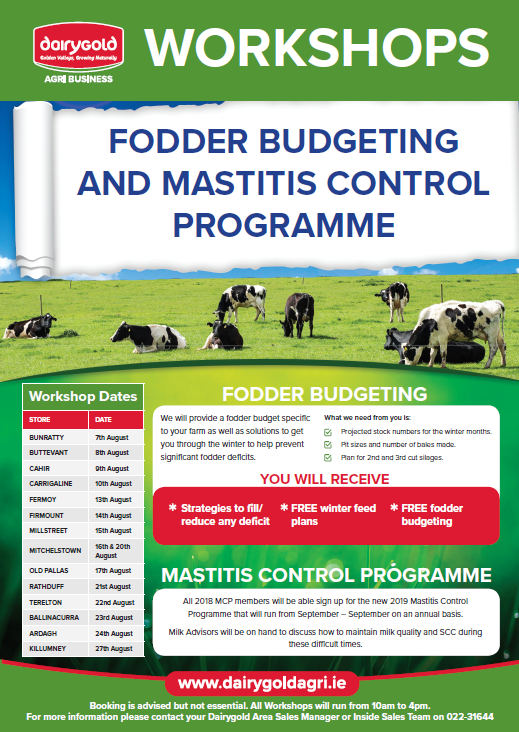 Fodder Budgeting and MCP Workshops | Millstreet